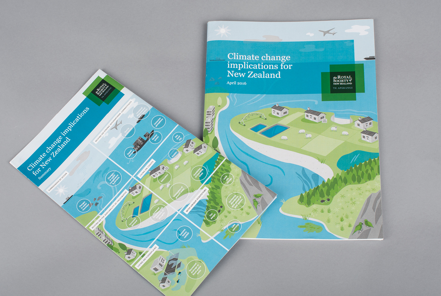 Climate Change Implications booklet and report