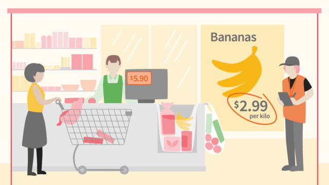 consumers price index animated infographic gusto
